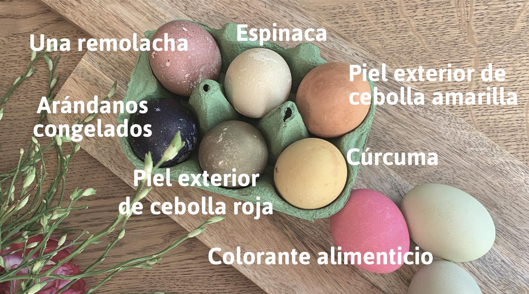 Para colorear huevos de forma natural